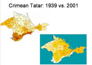Crimean Tatar Map