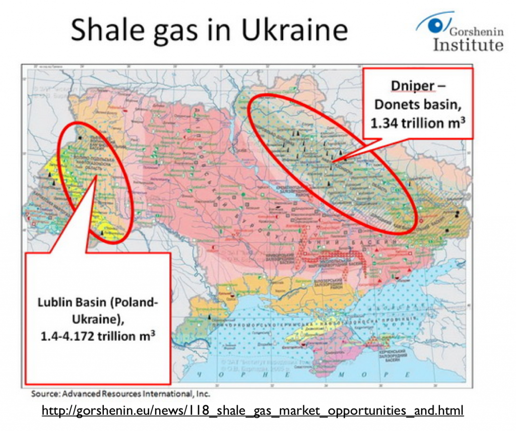 Energy Issues In The Ukrainian Crisis