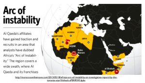 African Arc of Instability