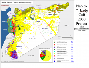Syria Ethnicity Summary Map