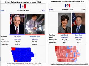 Iowa 2008 2014 Senate Elections