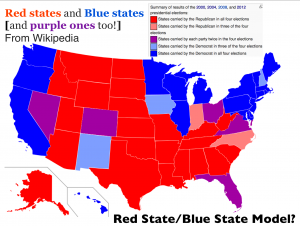Red States Blue States