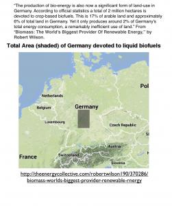 Germany Biomass Map