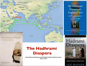 Hadhrami Diaspora Map