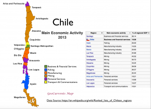 Chile Main Economic Activity Map