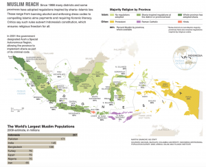 Indonesia Sharia Map