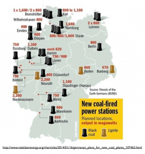 Germany New Coal Powerplants Map