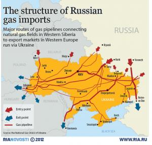 Ukraine pipelines map