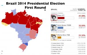 Brazil 2014 election map round 1