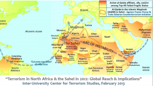 Larger African Arc of Instability