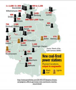 Germany New Coal Power Plants map