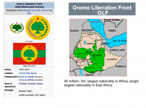 OLF Map