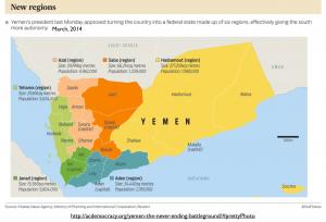 Yemen Proposed Regions Map