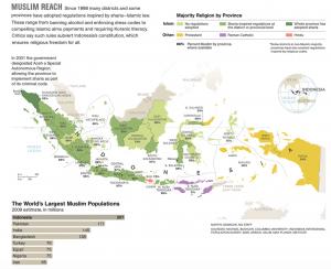 Indonesia Sharia Map